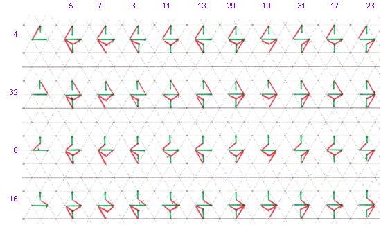 1.Копчиковые и поясничные слоговые руны 2d0d4be6f57e
