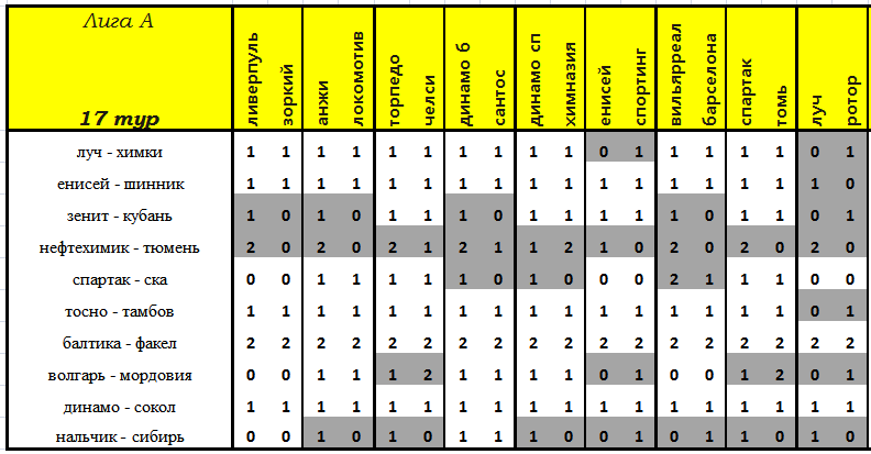 VII Чемпионат прогнозистов форума Onedivision - Лига А   - Страница 4 0609e92679c1