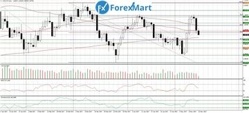Аналитика от компании ForexMart - Страница 16 03ee99a55376t