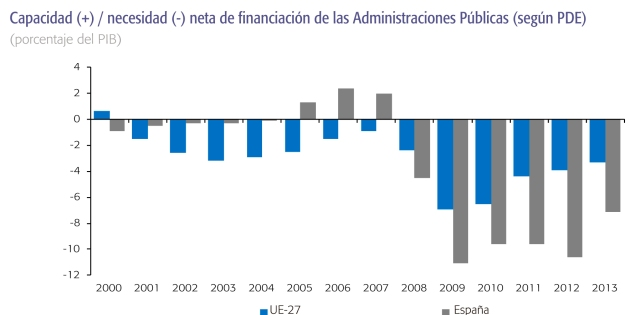Deuda con patria y patria con deuda. España debe más que nunca. - Página 3 Deuda-no-oficial-2-bien