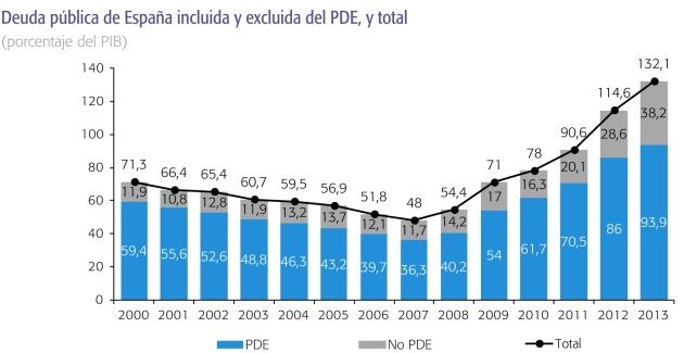 Deuda con patria y patria con deuda. España debe más que nunca. - Página 3 Deuda-no-oficial-1-bien
