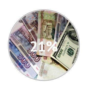 BIG MANEY - bigmaney.com достойный инвест  проект A02dd2de5d45