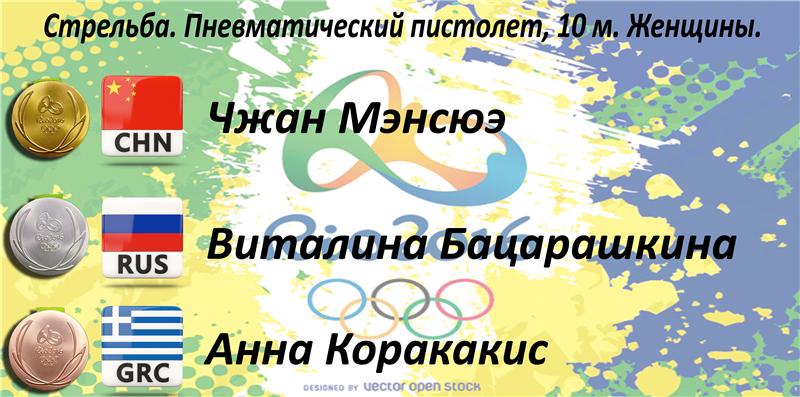 ХХХІ Летние Олимпийские Игры - 2016 2be9bcaef5fb
