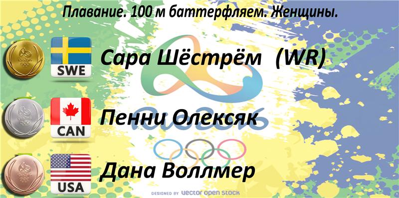 ХХХІ Летние Олимпийские Игры - 2016 C238d3f67ff2