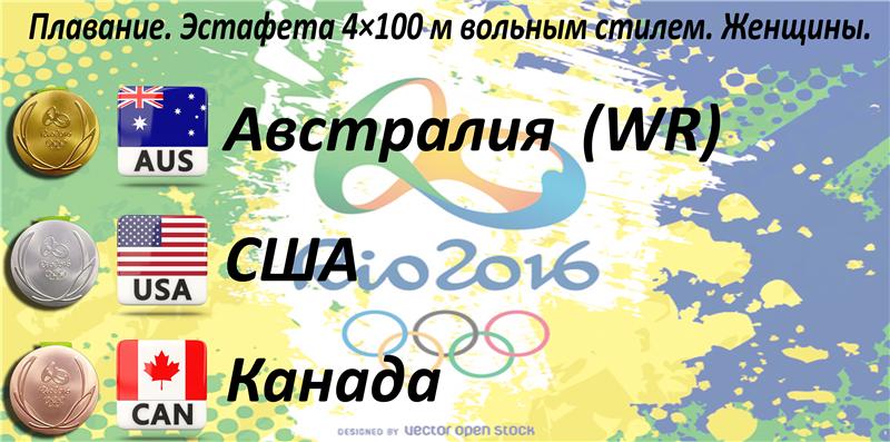 ХХХІ Летние Олимпийские Игры - 2016 4faf5319c9de