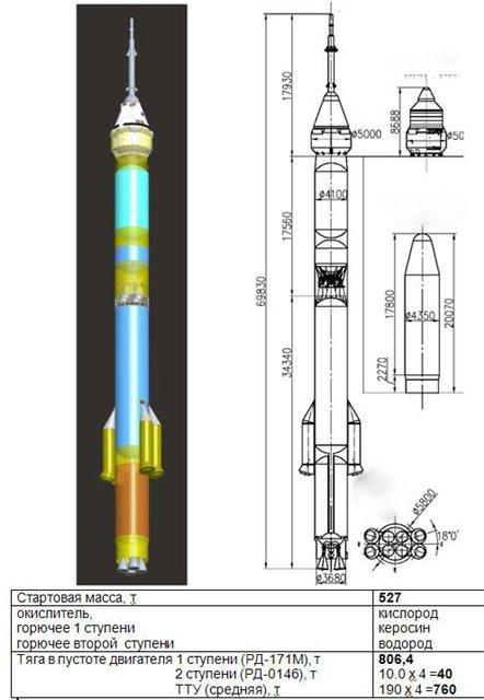 La future fusée russe Rus-M [Abandon] - Page 9 1699cdaf0a07