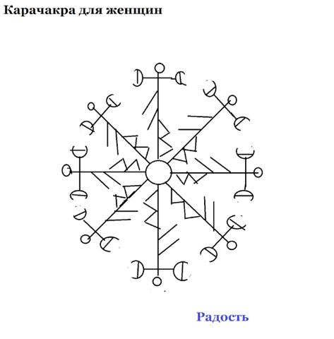 """Став """"Карачакра"""" (автор - Радость) C6a7502f389a"""