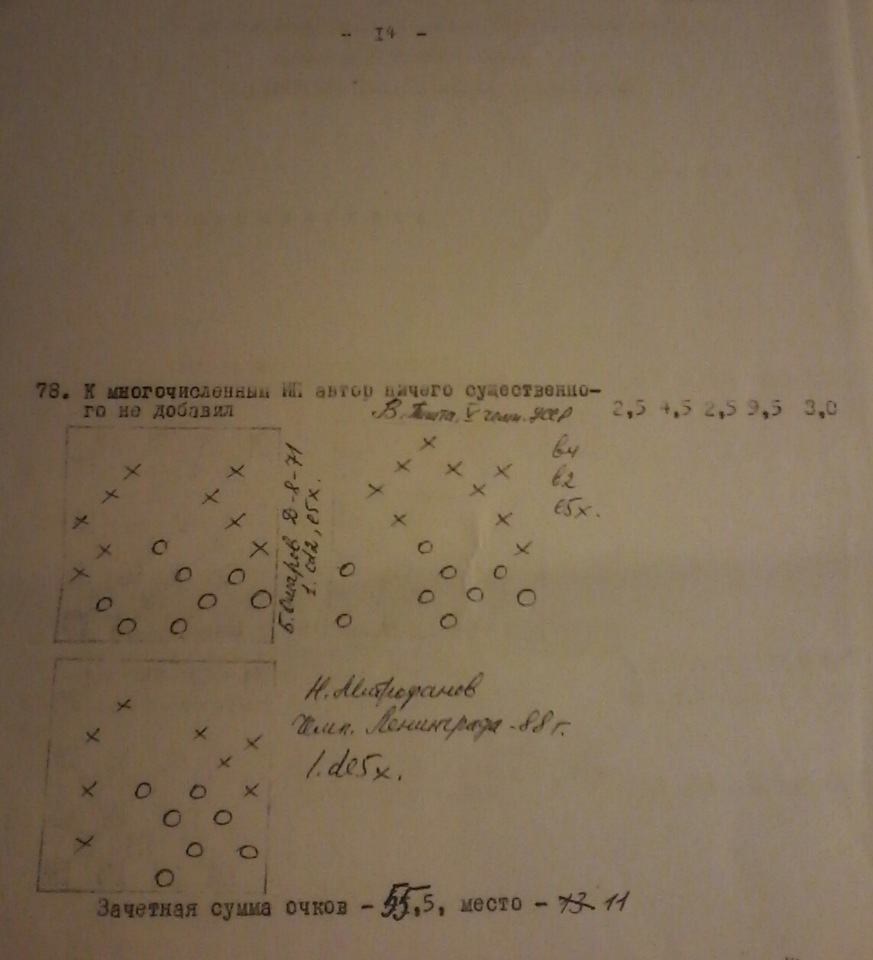 Чемпионаты СССР по композиции D2ff92675c40