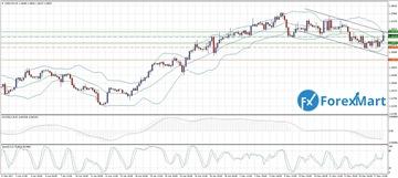 Аналитика от компании ForexMart - Страница 17 4c2065263356t