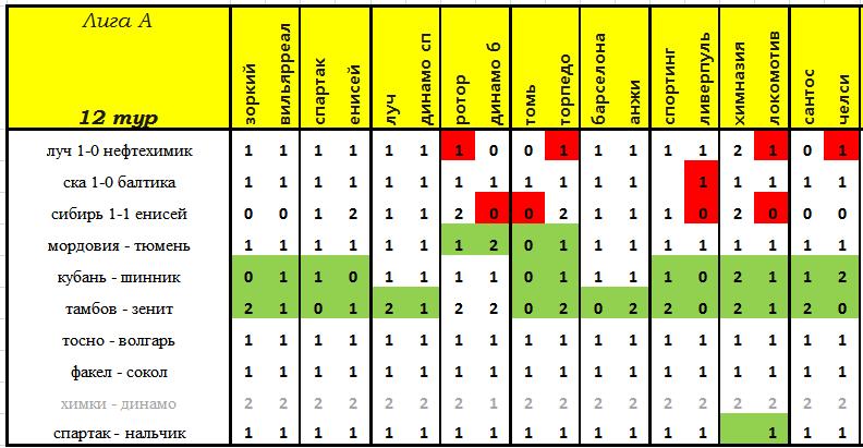 VII Чемпионат прогнозистов форума Onedivision - Лига А   - Страница 3 70577cca18f5