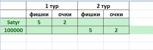 Начисление фишек и очков B3236d08d73a