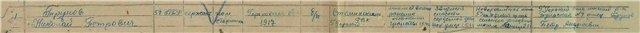 Труновы из Липовки (участники Великой Отечественной войны) - Страница 3 9d4a68d3403a