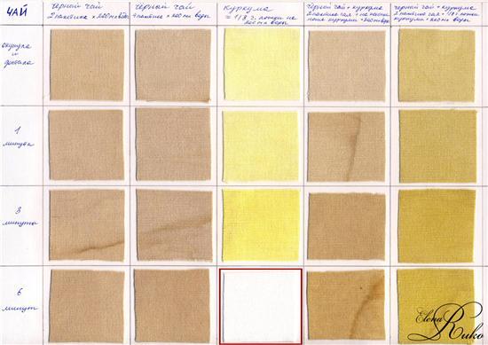 Тильды: подготовка материала - окрашивание ткани E06de232b3f3t