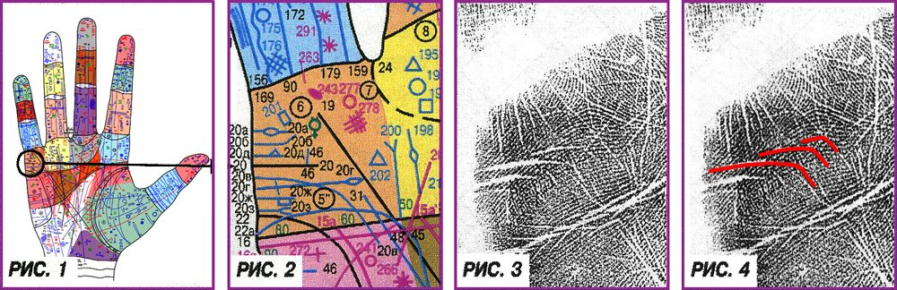 Основные, второстепенные, редкие линии и знаки E5d3edcf0179