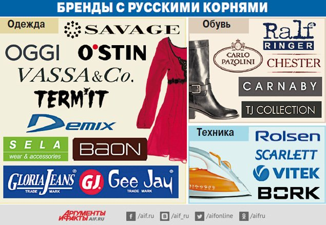 Бренды с русскими корнями - Страница 2 9f1a8393d610