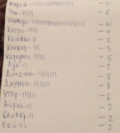 """Акция """"ТопоТык"""" C706e119f74e"""