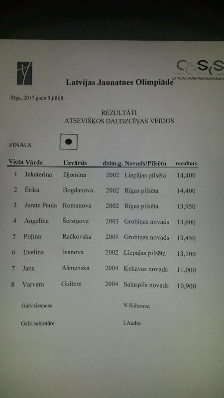 Латвийская юношеская Олимпиада 2017 9ad37c3d5a6b