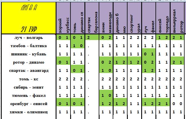 VIII Чемпионат прогнозистов форума Onedivision - Лига А - Страница 5 5a2820a9d868