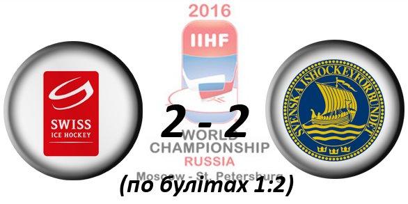 Чемпионат мира по хоккею с шайбой 2016 E5934eaf79d8