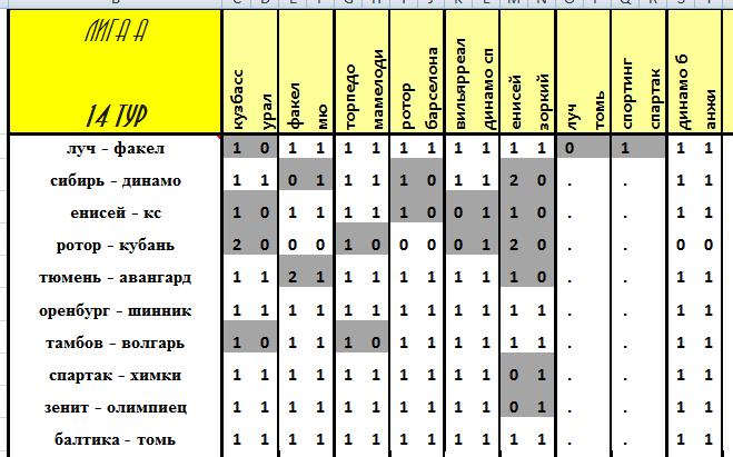 VIII Чемпионат прогнозистов форума Onedivision - Лига А - Страница 4 220df2c78046