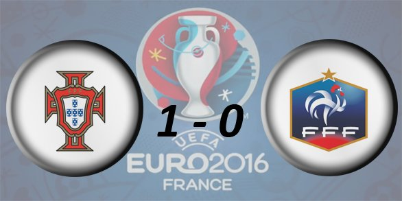 Чемпионат Европы по футболу 2016 - Страница 3 9e547669e07e