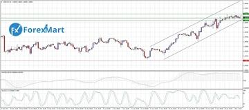 Аналитика от компании ForexMart - Страница 16 E6ac9fa0a1bbt