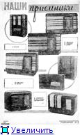 Динамики ламповых приемников и радиол из СССР. 2f66224d9beat