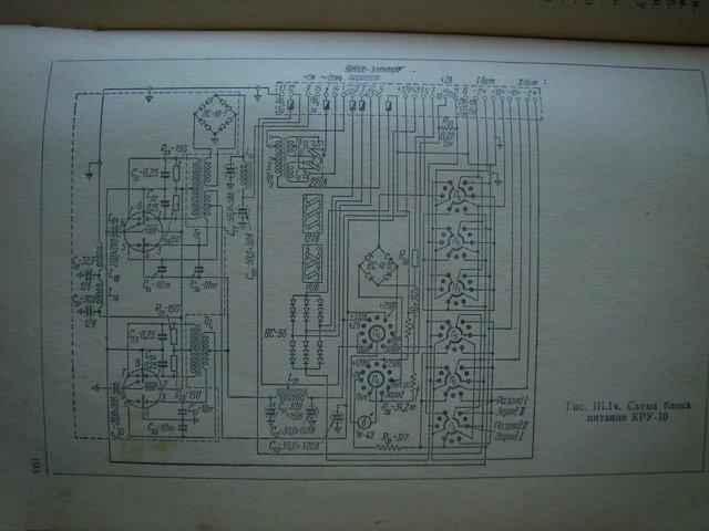 КРУ-10. 89c7e3f56a65