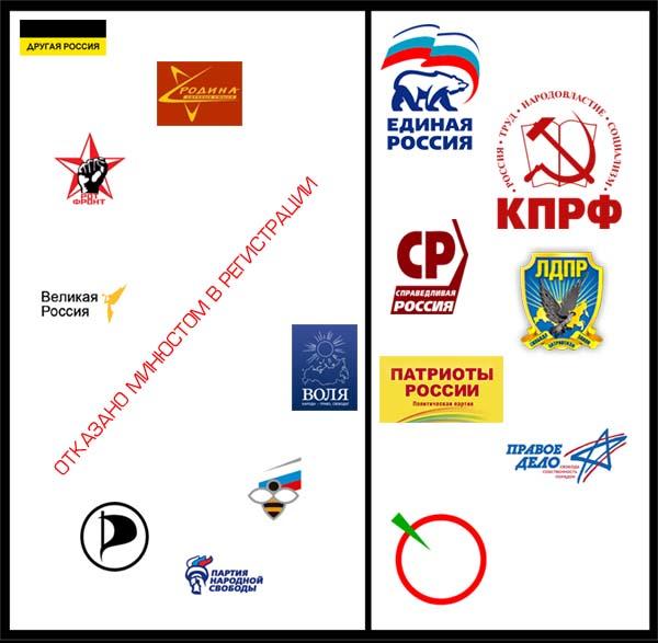 ВЫБОРЫ 2012 - ПРИШЛА ПОРА МЕНЯТЬ ВЛАСТЬ В РОССИИ ?! 53d748cf574f