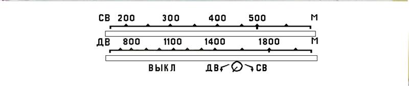 Стрела F0b0d4c3985d