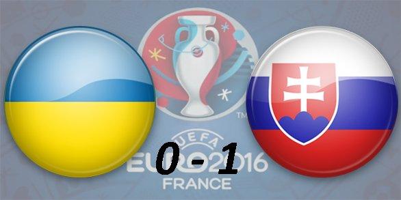 Чемпионат Европы по футболу 2016 6cb936169e4f