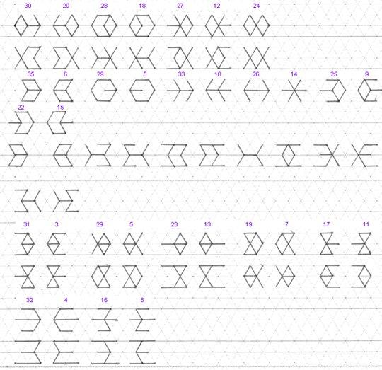 Слоговые  лигатурные  руны  и  акрофония. Defc32e956bb