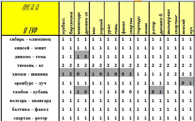 VIII Чемпионат прогнозистов форума Onedivision - Лига А - Страница 2 5f30b200d646