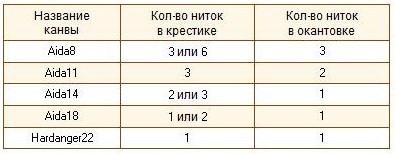 Урок вышивки крестом E4dc74975bd3