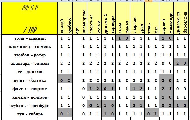 VIII Чемпионат прогнозистов форума Onedivision - Лига А - Страница 2 0b39c0004ee5