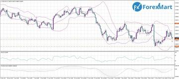 Аналитика от компании ForexMart - Страница 16 E432e5898dd3t
