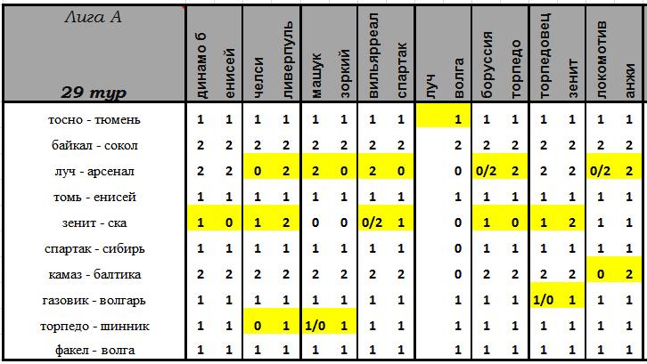 VI Чемпионат прогнозистов форума Onedivision - Лига А   - Страница 13 60199e339d09