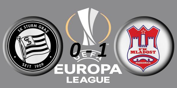 Лига Европы УЕФА 2017/2018 17d8dcb0363f
