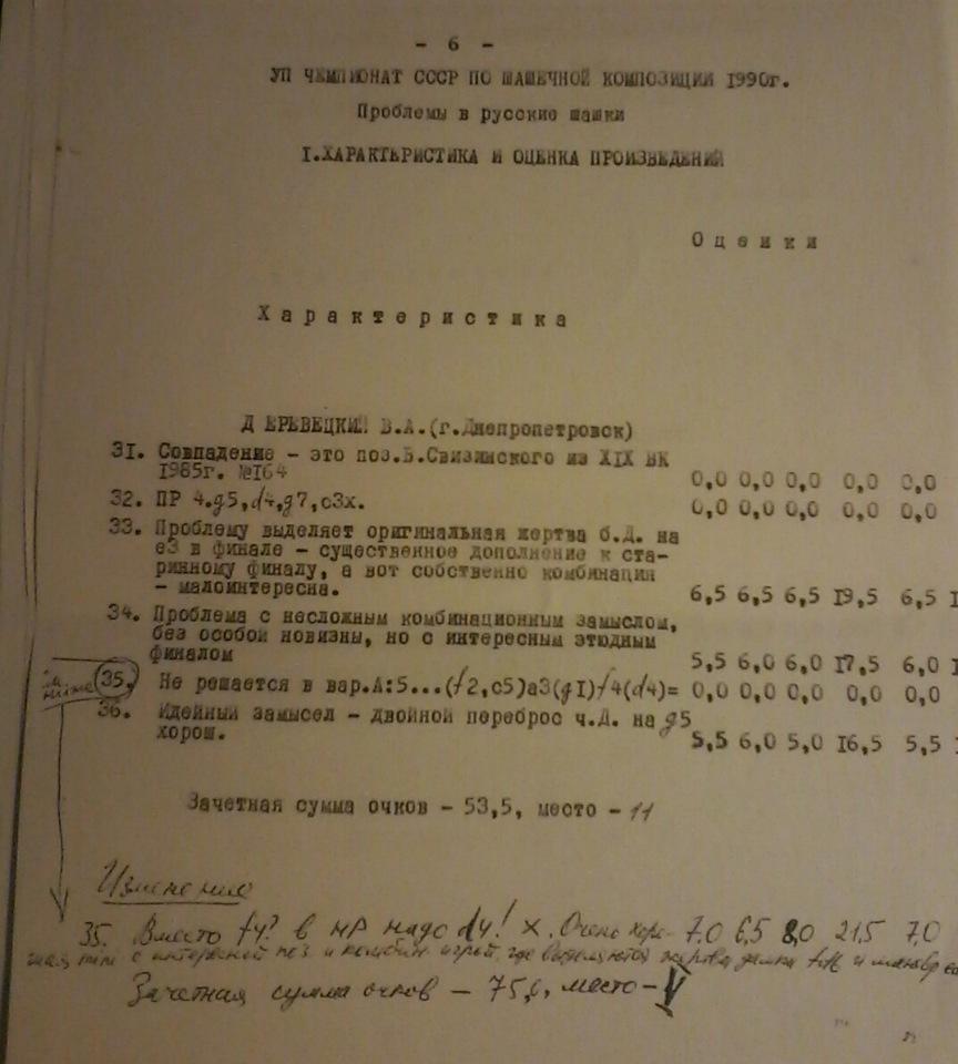 Чемпионаты СССР по композиции 54a65e8b4f7e