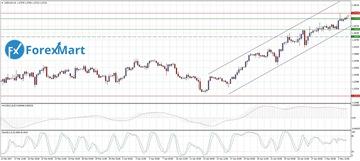 Аналитика от компании ForexMart - Страница 16 A216e8d901c3t