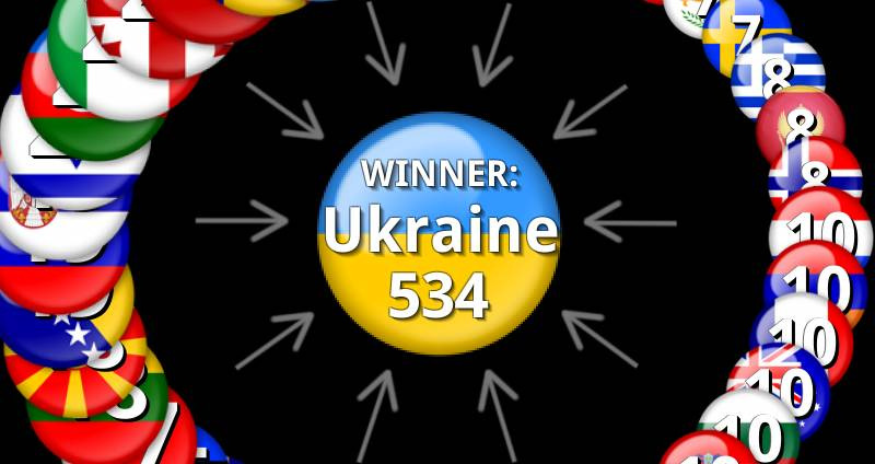 Евровидение - 2017 A31af9462ae8