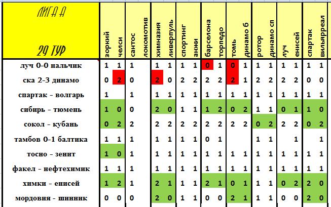 VII Чемпионат прогнозистов форума Onedivision - Лига А   - Страница 8 5737cd14fb94