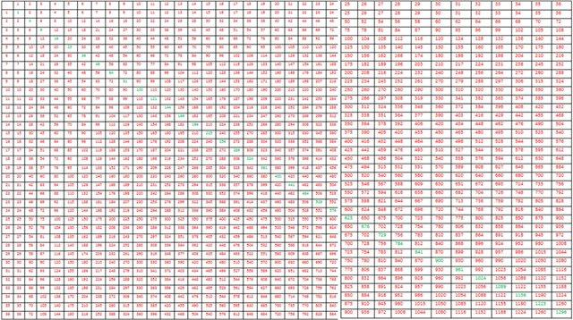 Числа и руны - Страница 3 6e06231c09c9