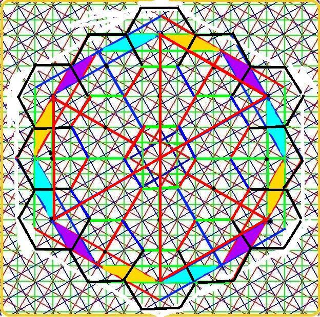 Числа магического шестиугольника. 685d7f10382c