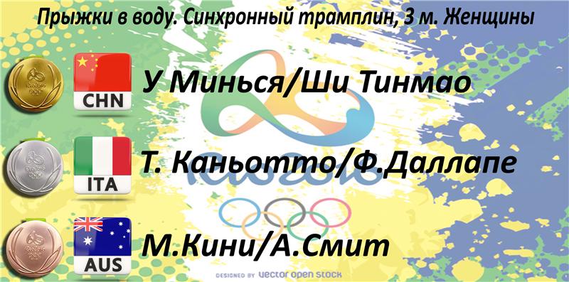 ХХХІ Летние Олимпийские Игры - 2016 Ccaab2bfbfda