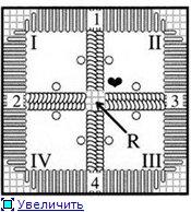 Хардангер Урок: Picots and Diagonal twists C91b0e7f9f94t