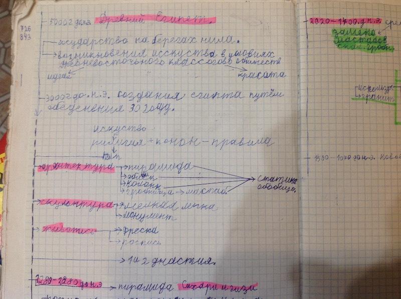 Каллиграфия или исправление почерка у детей. - Страница 6 Cc9058a73327