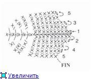 Вяжем дракончиков 4f9a4ccb3267t