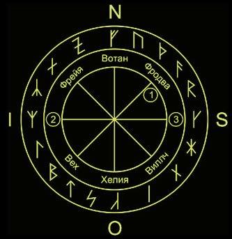 Магический круг Ceef0af9c9a8