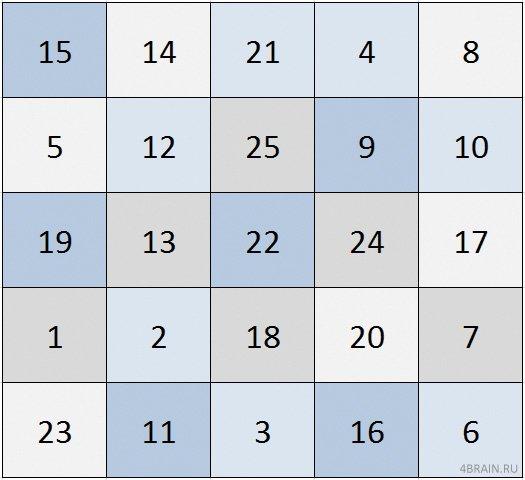 Стереограмма. Или интересные упражнения для глаз. A4e86db792f4